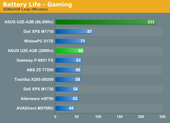 Battery