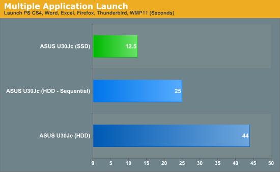 Multiple Application Launch