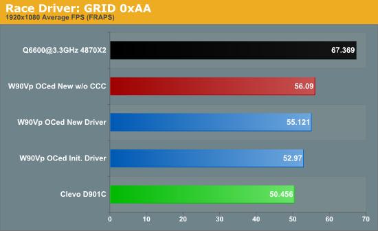 Race Driver: GRID 0xAA
