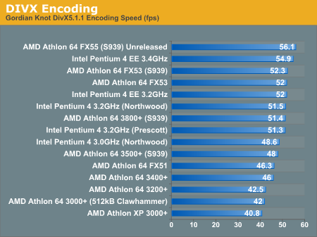 [IMG]http://images.anandtech.com/graphs/athlon%2064%203800_05310410515/2365.png[/IMG]