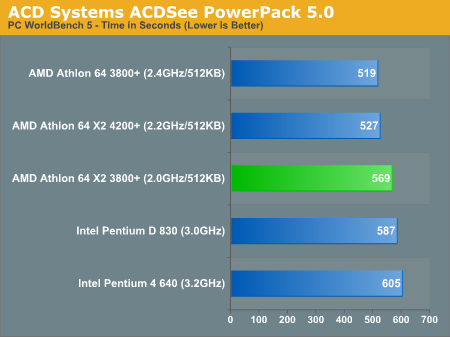ACD Systems ACDSee PowerPack 5.0