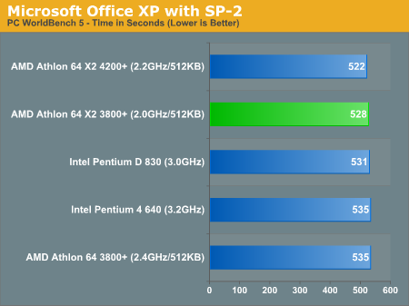 Microsoft Office XP with SP-2