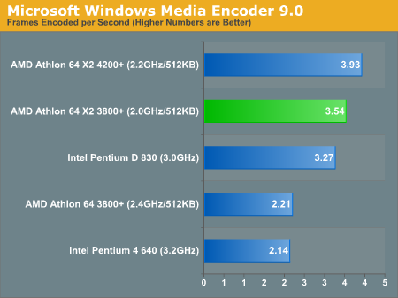 Microsoft Windows Media Encoder 9.0