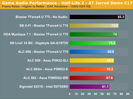 Game Audio Performance - Half-Life 2 - AT Jarred Demo C17