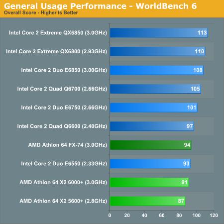 intel core 2 quad q6700 vs q6600