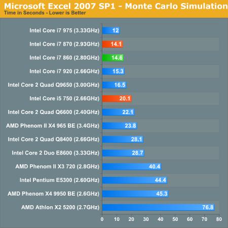 download microsoft excel 2007 crack