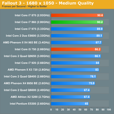 forum  ghz dual core vs or quad ts