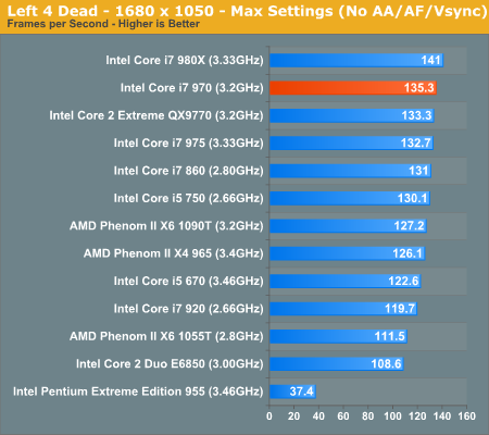 Gaming Performance - Intel\u0027s Core i7 970 Reviewed, (Slightly) More