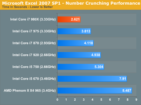 Microsoft Excel 2007 SP1 - Number Crunching Performance