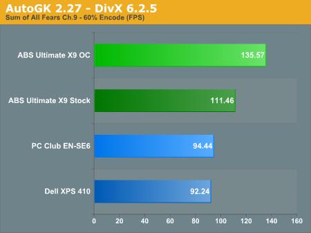 AutoGK 2.27 - Xvid 1.2MP