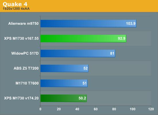 More 1920x1200 Gaming Performance - Dell XPS M1730: SLI