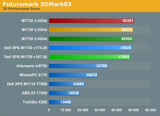 Futuremark 3dmark 06 advanced greatly discounted price