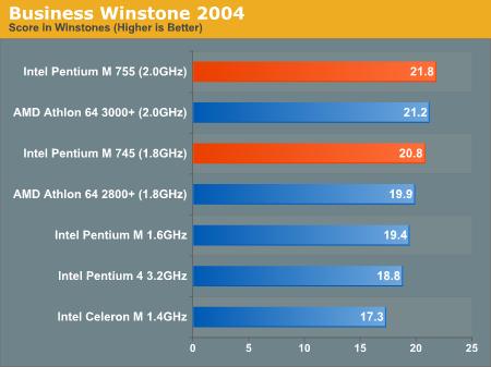 Business Winstone 2004