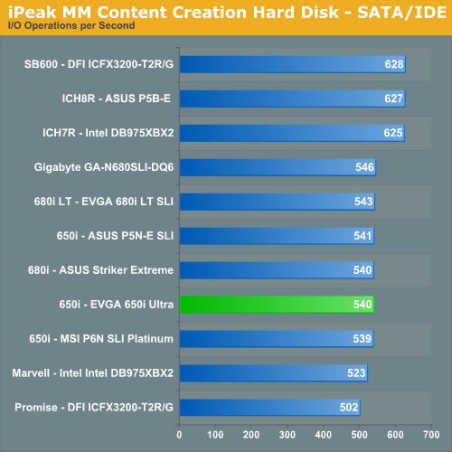 iPeak MM Content Creation Hard Disk - SATA/IDE