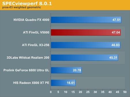 SPECviewperf 8.0.1
