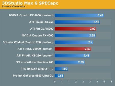 3dsmax SPECapc