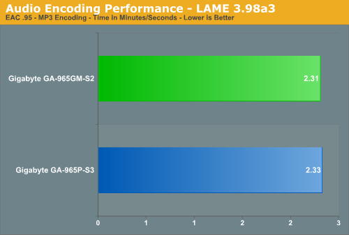 Audio Encoding Performance - LAME 3.98a3