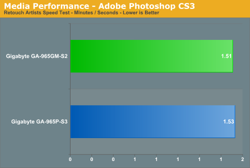 Media Performance - Adobe Photoshop CS3