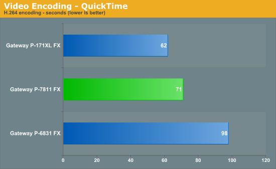 Video Encoding - QuickTime