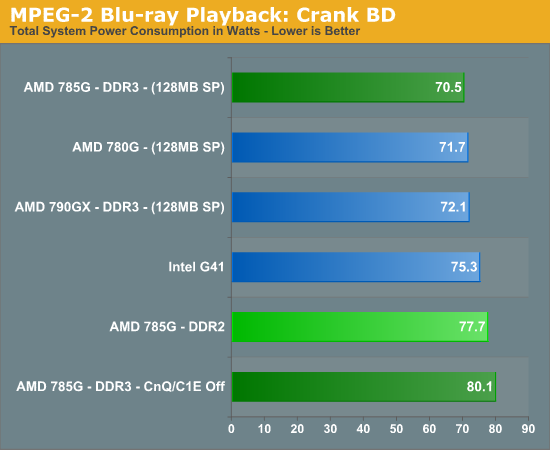 MPEG-2 Blu-ray Playback: Crank BD