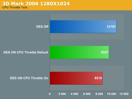 3DMark 2006 1280X1024
