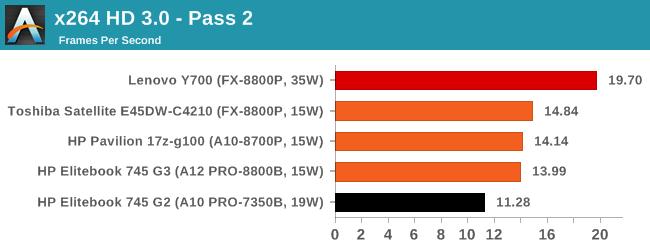 x264 HD 3.0 - Pass 2