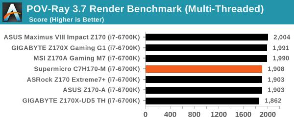 POV-Ray 3.7 Render Benchmark (Multi-Threaded)