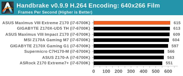 Handbrake v0.9.9 H.264 Encoding: 640x266 Film