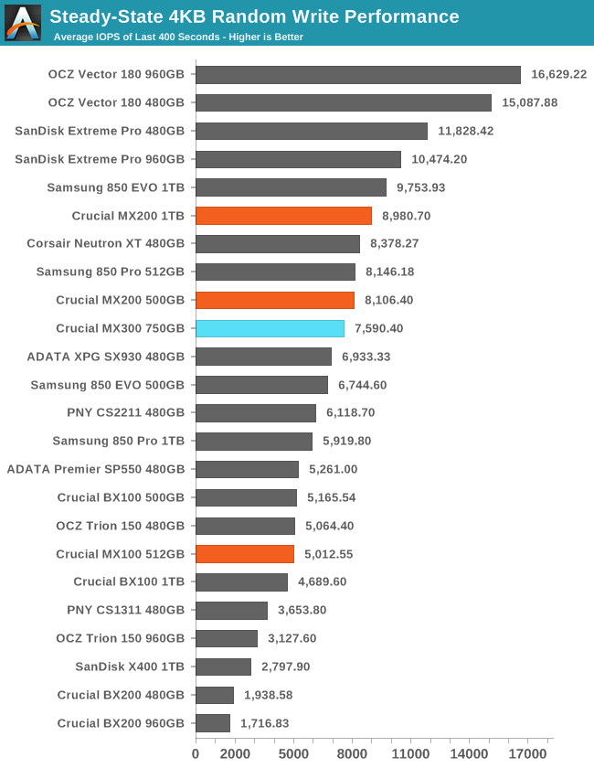 http://images.anandtech.com/graphs/graph10274/82056.png