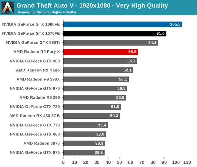 Grand Theft Auto V - 1920x1080 - Very High Quality