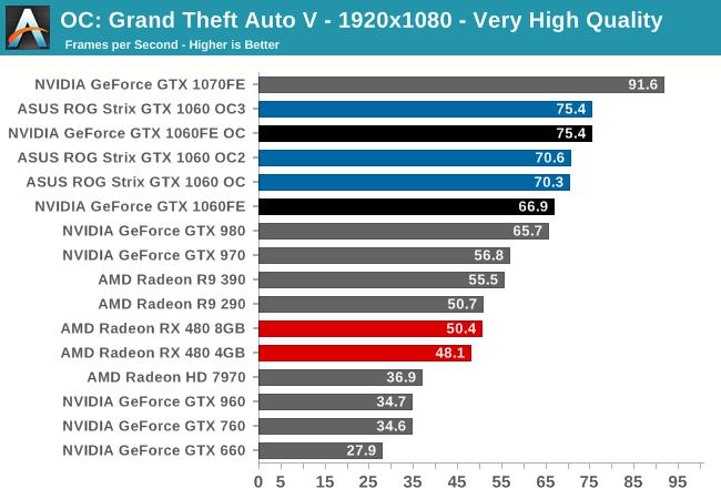 OC: Grand Theft Auto V - 1920x1080 - Very High Quality