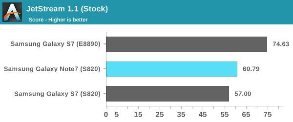 JetStream 1.1 (Stock)