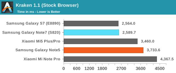 Kraken 1.1 (Stock Browser)