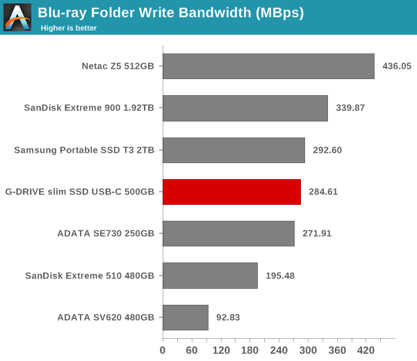 robocopy - Blu-ray Folder Write