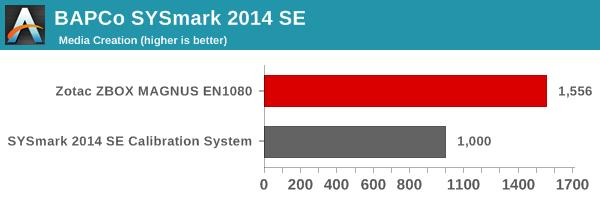 SYSmark 2014 SE - Media Creation