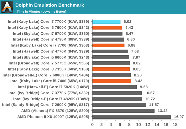 Office and Web Performance - The Intel Core i7-7700K (91W
