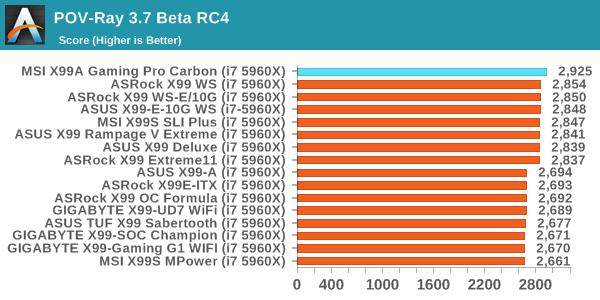 POV-Ray 3.7 Beta RC4