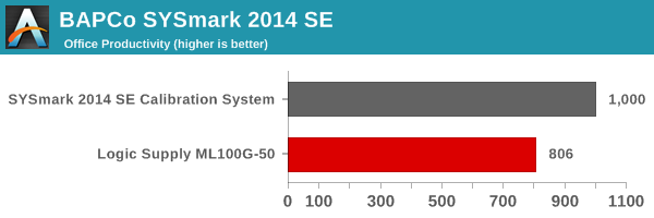 SYSmark 2014 SE - Office Productivity