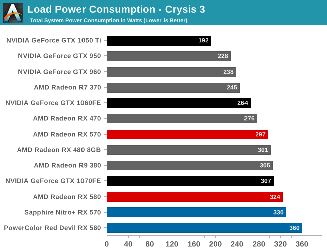 http://images.anandtech.com/graphs/graph11278/8652   9.png