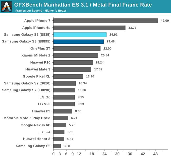 泥厨はタブレット何使ってるの? 安物はタッチ精度がゴミでもっさり ギャラタブは日本未発売 Androidにまともなタブレット無いよね [無断転載禁止]©2ch.net [511393199]->画像>24枚