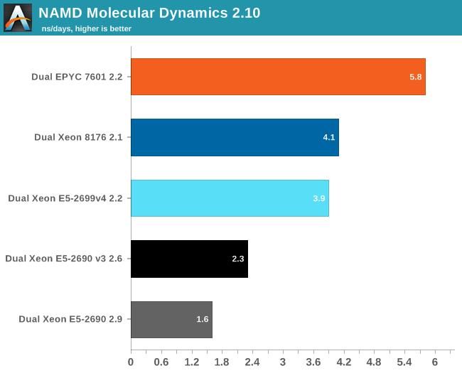 【Raven】AMDのノート用APU/CPU Part27【Bristol】 [無断転載禁止]©2ch.netYouTube動画>3本 ->画像>104枚