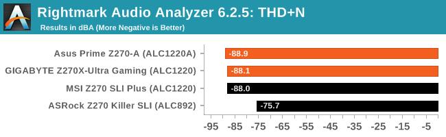 Amd High Definition Audio Device vs Realtek | AnandTech