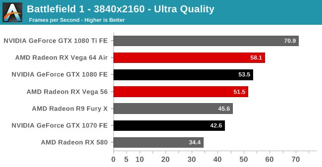 Image result for VEGA 64 HDR