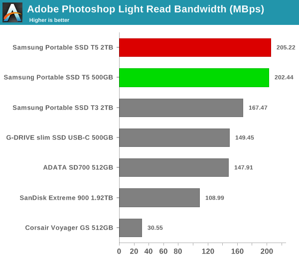 robocopy - Photoshop Light Read