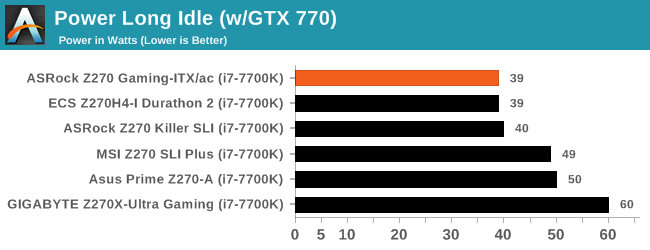 System Performance - The ASRock Fatal1ty Z270 Gaming-ITX/ac