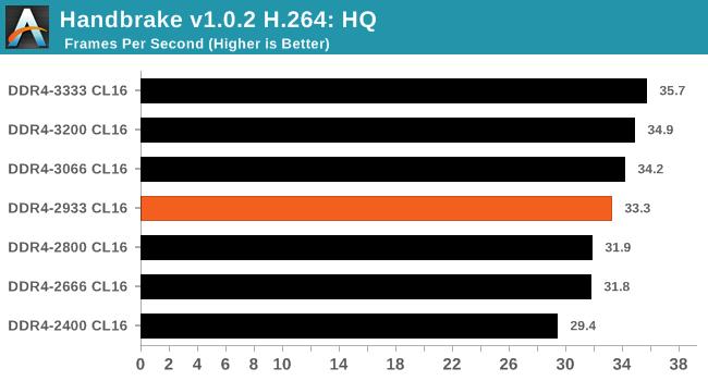 Handbrake v0.9.9 H.264: HQ