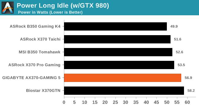 Power Long Idle (w/GTX 980)
