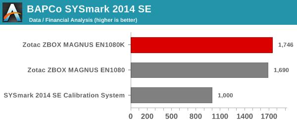 SYSmark 2014 SE - Data / Financial Analysis