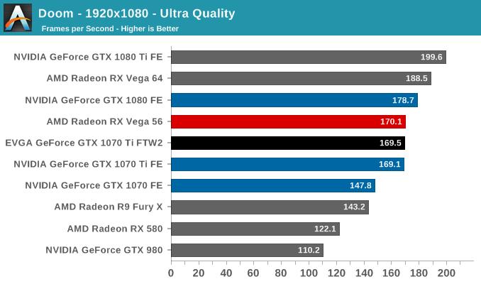 Doom - 1920x1080 - Ultra Quality