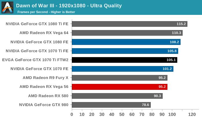 Dawn of War III - 1920x1080 - Ultra Quality
